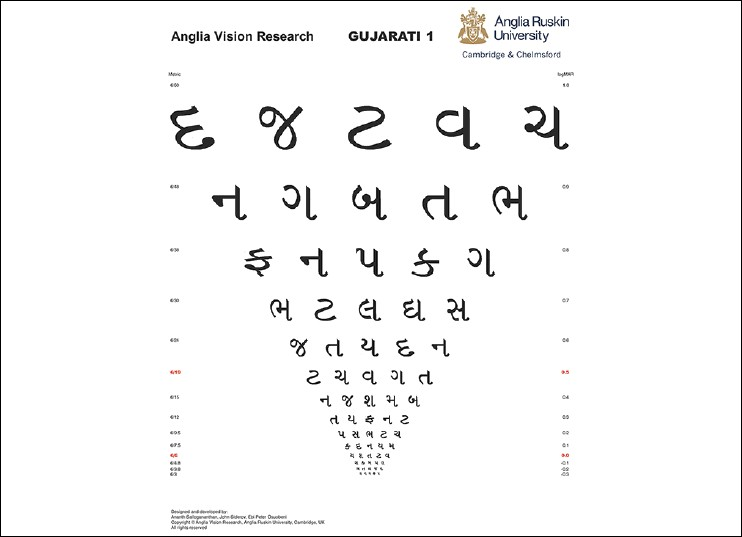 A new Gujarati language logMAR visual acuity chart