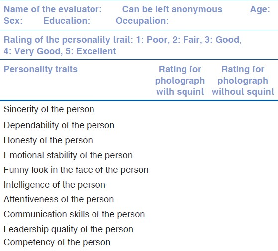 Table 1: Ten item personality traits questionnaire