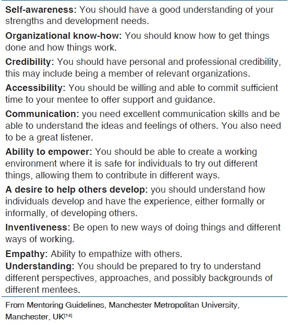 Table 1: Ten traits required to be a mentor